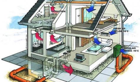 Качественная вентиляция дома – дело непростое
